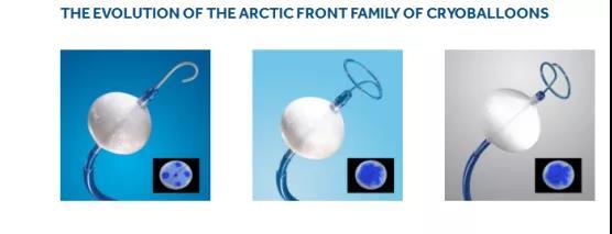 首次且唯一!美敦力Arctic Front获FDA批准