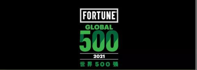 这些IVD相关企业上榜2021《财富》世界500强!